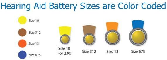 hear battery size