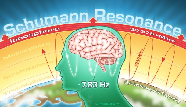 Earth Resonance Generator http://www.freegrab.net/1%20Resonances%20earth%20&%20man%20wds.htm