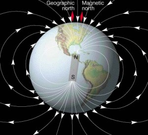 earth-magnetic-field-300x273