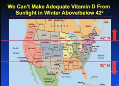 Vitamin D And Sunlight Exposure